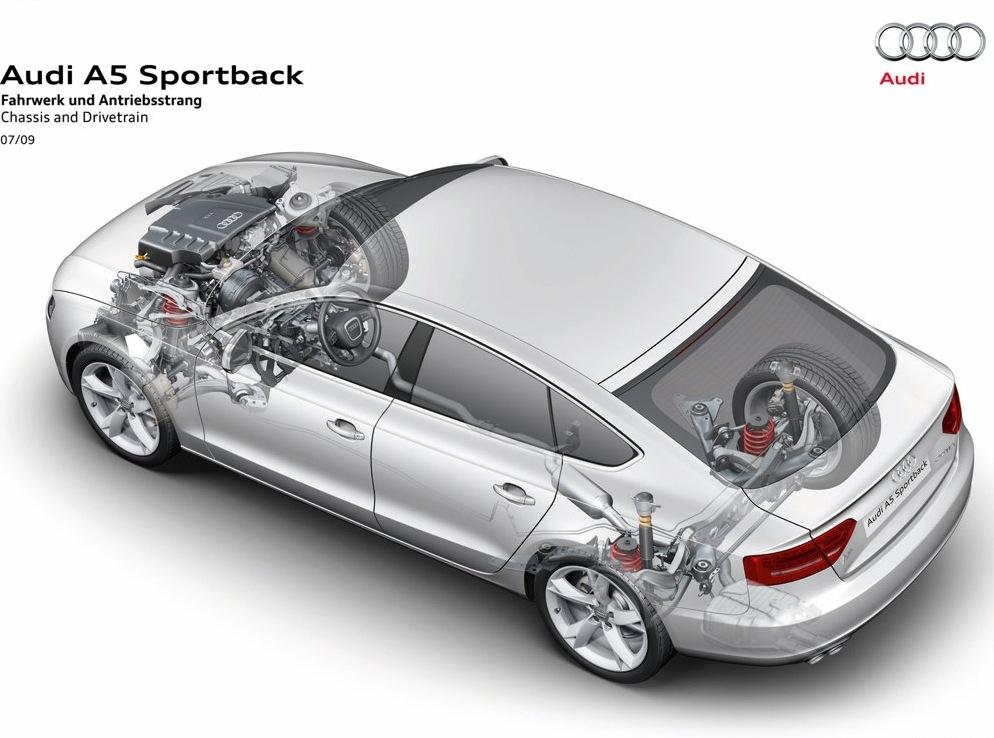 Снимки: Audi A5 Sportback