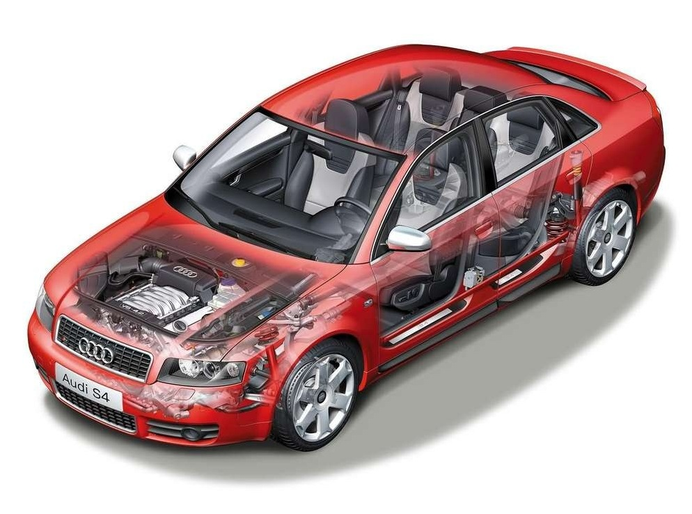 Снимки: Audi S4 (8E)