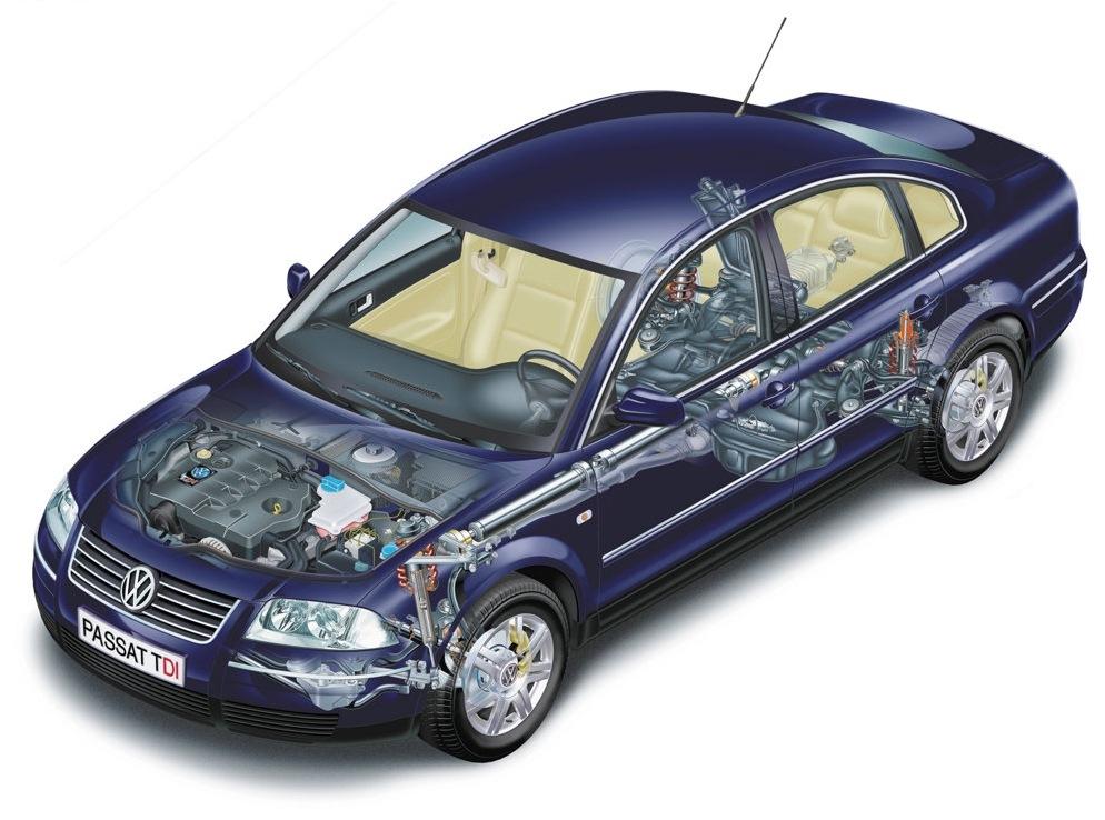 ������: Volkswagen Passat (B5)