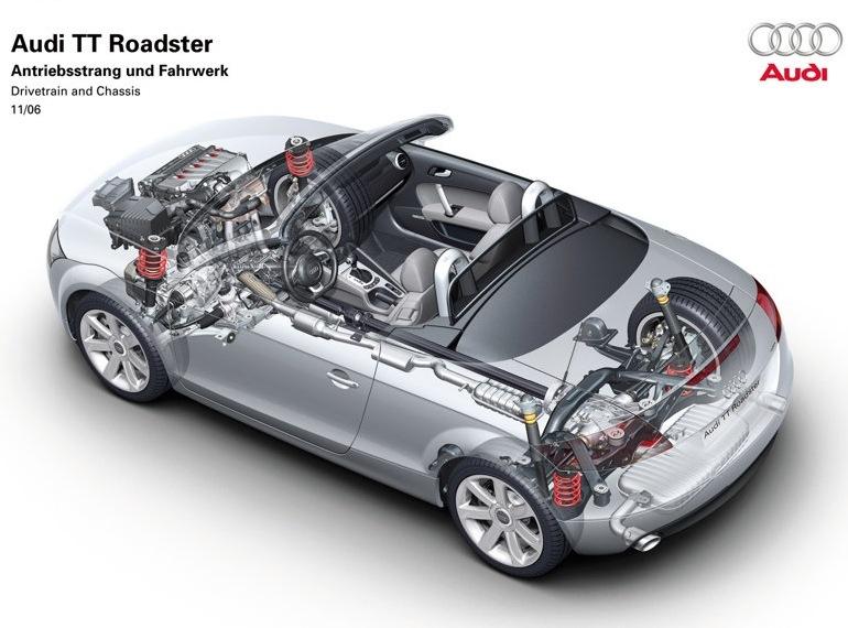 Снимки: Audi TT (8J) Roadster