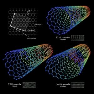 honda-nanotubes